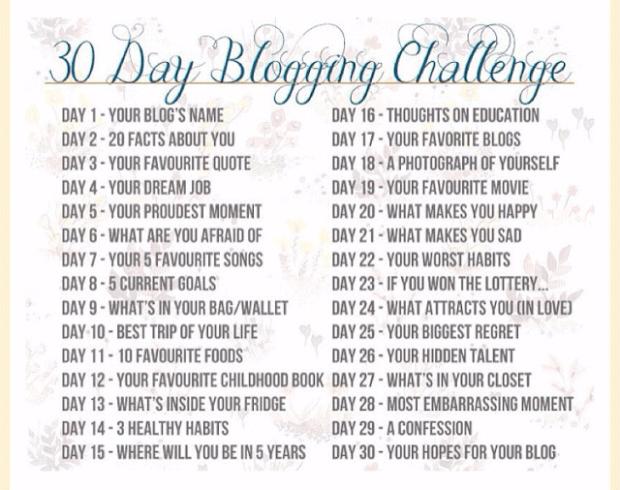 blog-habits